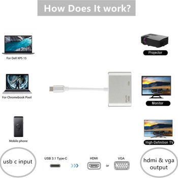 Grwibeou USB TypeC HDMI 4K 30 Hz VGA Adapteris, USB 3.1 C Tipa USB-C VGA Un HDMI Video Converter Adapters Jaunajiem Macbook Pro